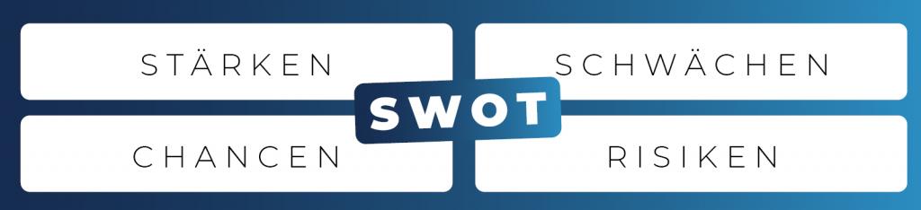 SWOT Analysen sind für die Positionierung wichtig
